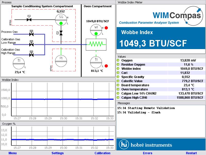 WIM_Compas_F_display